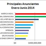 Principales-anunciantes-enero-junio-2014.png