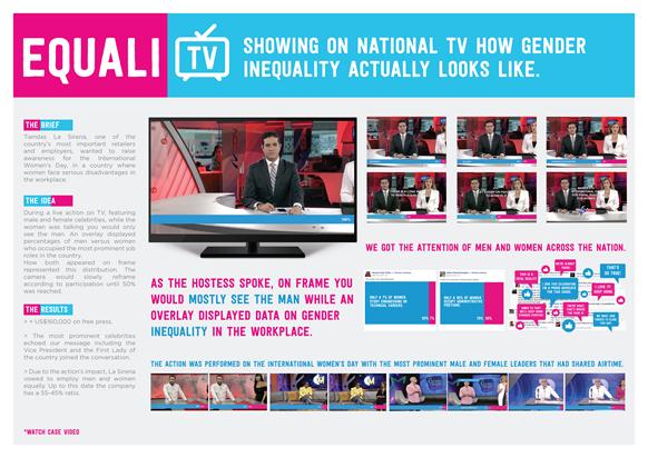 equaliTV final